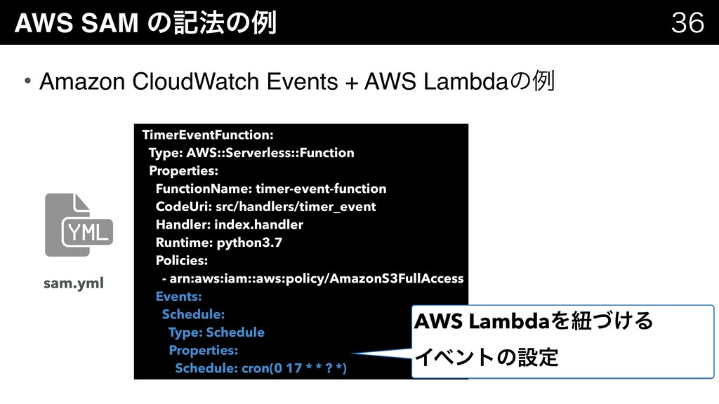 AWS SAM ͷه๏ͷྫ   • Amazon CloudWatch Events +...