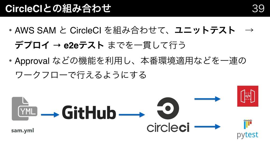 CircleCIͱͷΈ߹Θͤ   • AWS SAM ͱ CircleCI ΛΈ߹Θ...