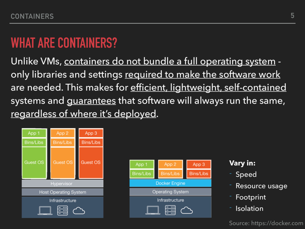 CONTAINERS WHAT ARE CONTAINERS? Unlike VMs, con...