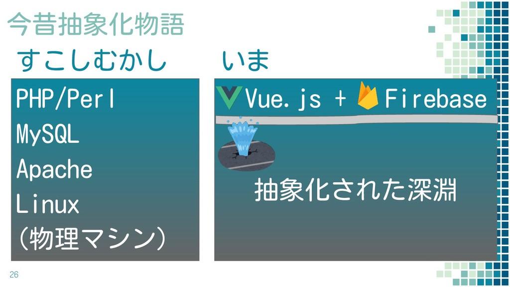 26 Vue.js + Firebase 抽象化された深淵 PHP/Perl MySQL Ap...