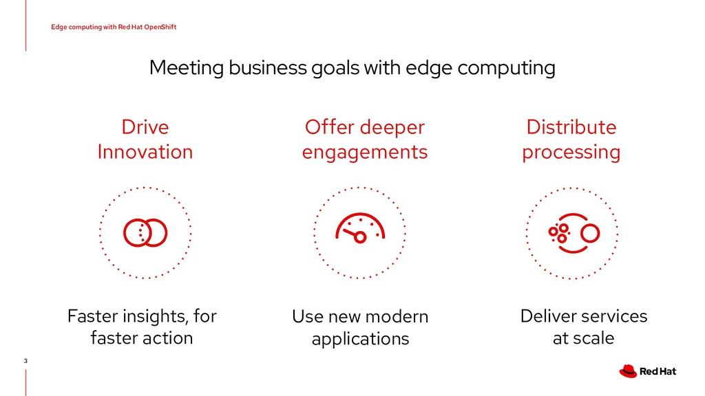 3 Offer deeper engagements Edge computing with ...
