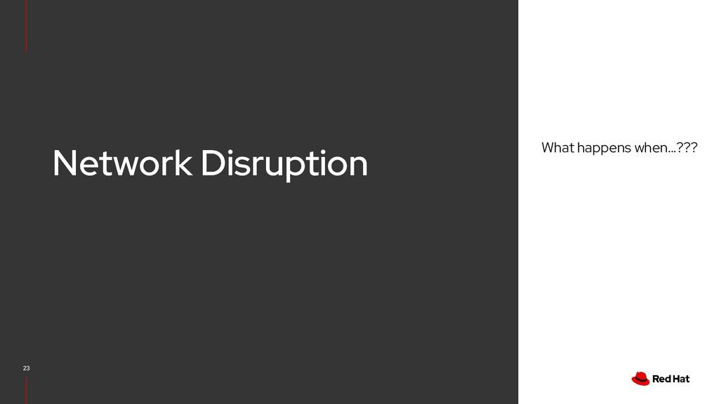 23 What happens when…??? Network Disruption