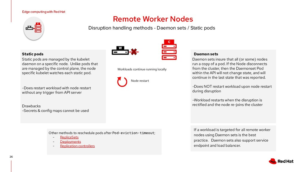 26 Edge computing with Red Hat Remote Worker No...