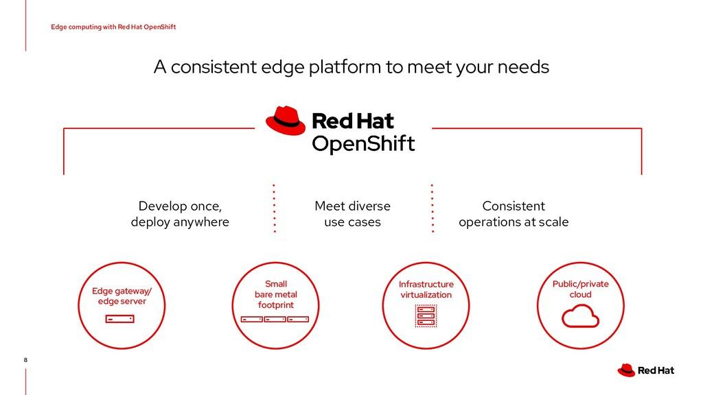 Edge computing with Red Hat OpenShift 8 Edge ga...