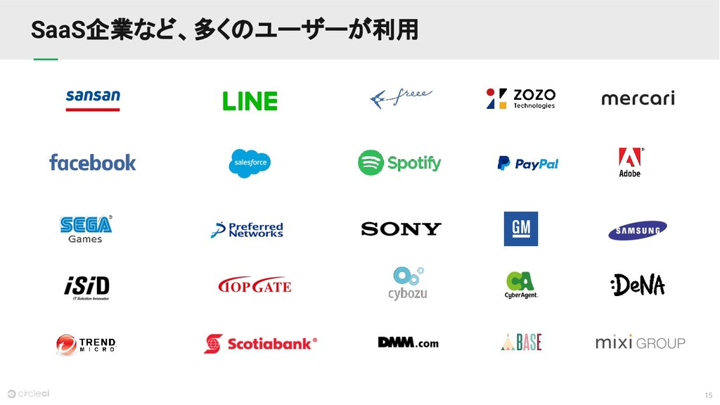 15 SaaS企業など、多くのユーザーが利用