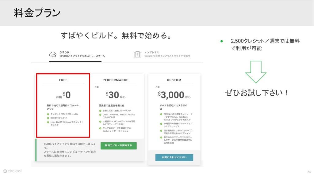 24 料金プラン ● 2,500クレジット/週までは無料 で利用が可能 ぜひお試し下さい!