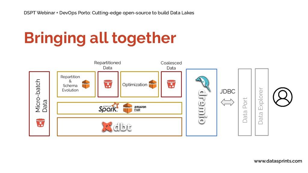 DSPT Webinar + DevOps Porto: Cutting-edge open-...