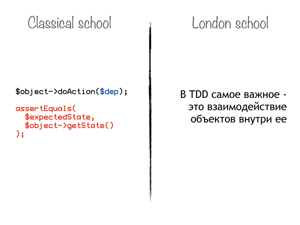 Classical school London school В TDD самое важн...