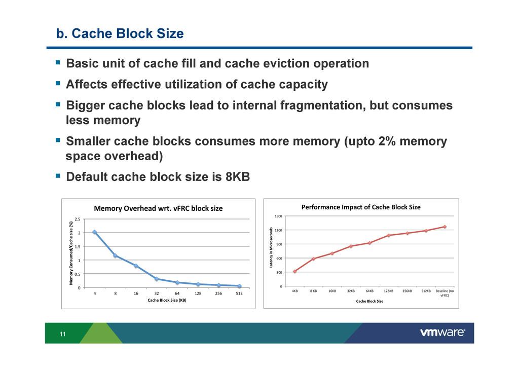 11 b. Cache Block Size § Basic unit of cache ...