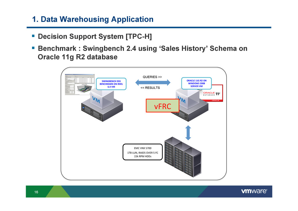 16 1. Data Warehousing Application § Decision...