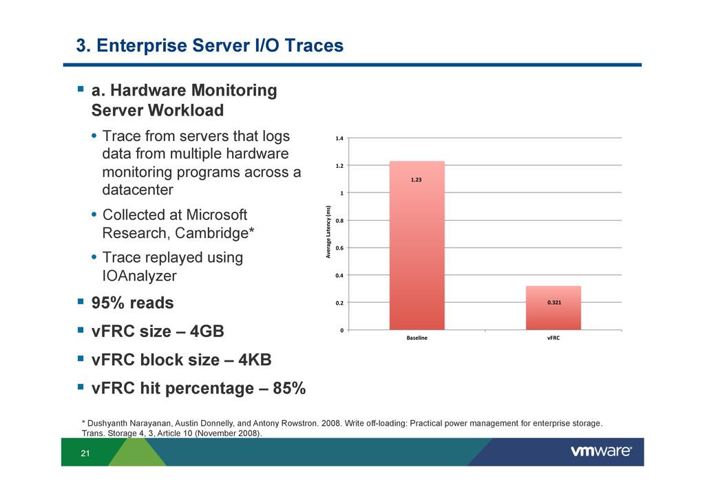 21 3. Enterprise Server I/O Traces 1.23% 0.321%...