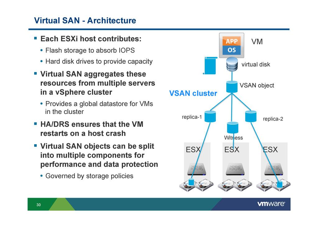 30 Virtual SAN - Architecture § Each ESXi hos...