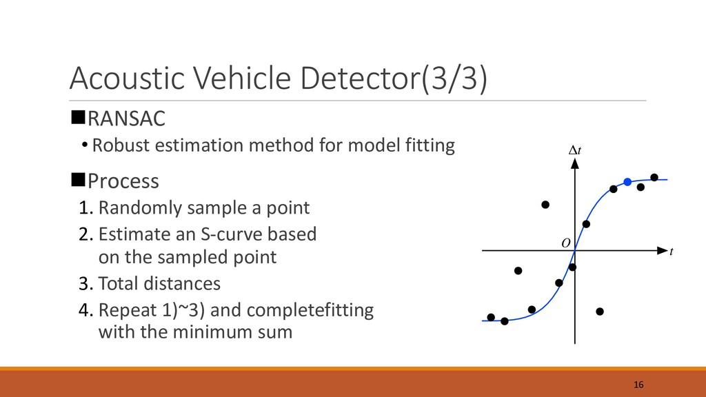 Acoustic Vehicle Detector(3/3) 16 t t O t t O...