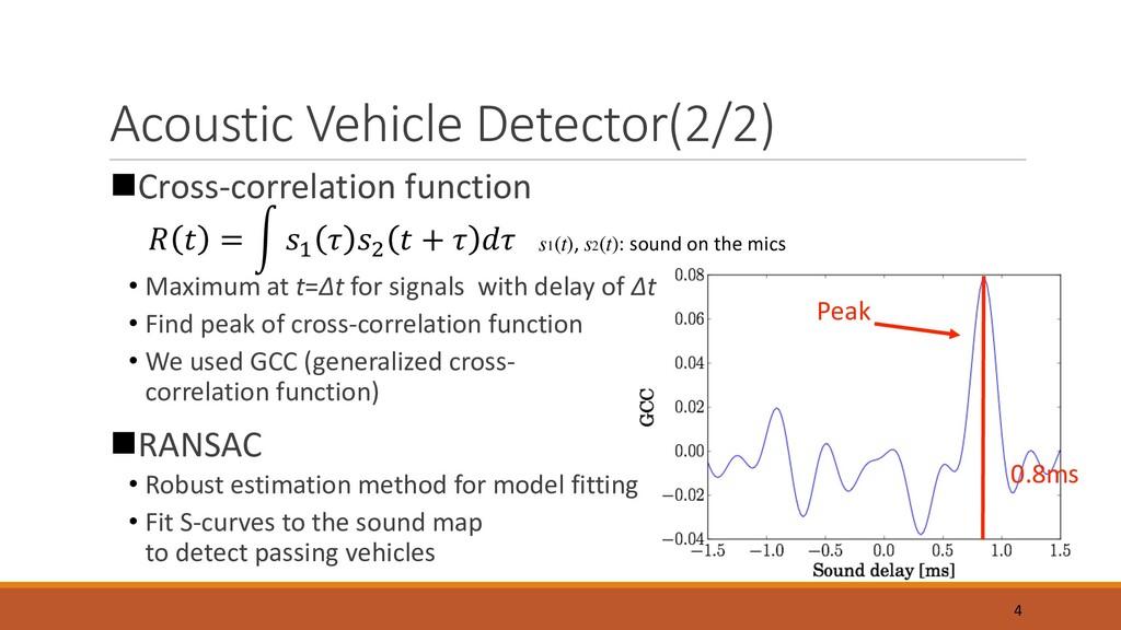 Acoustic Vehicle Detector(2/2) nCross-correlati...