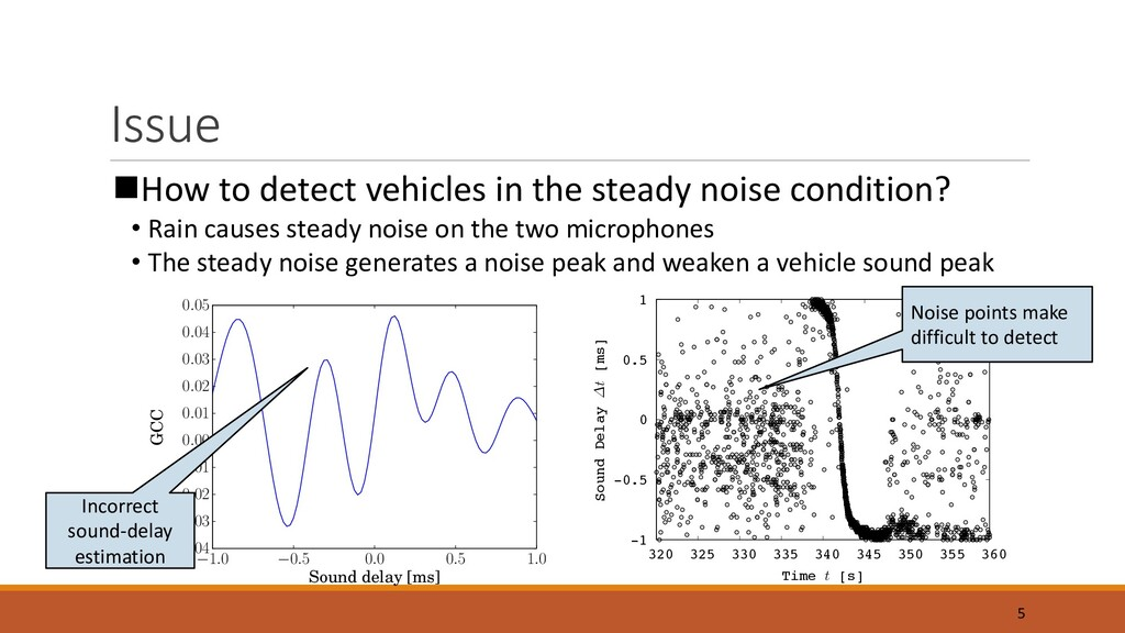 Issue nHow to detect vehicles in the steady noi...