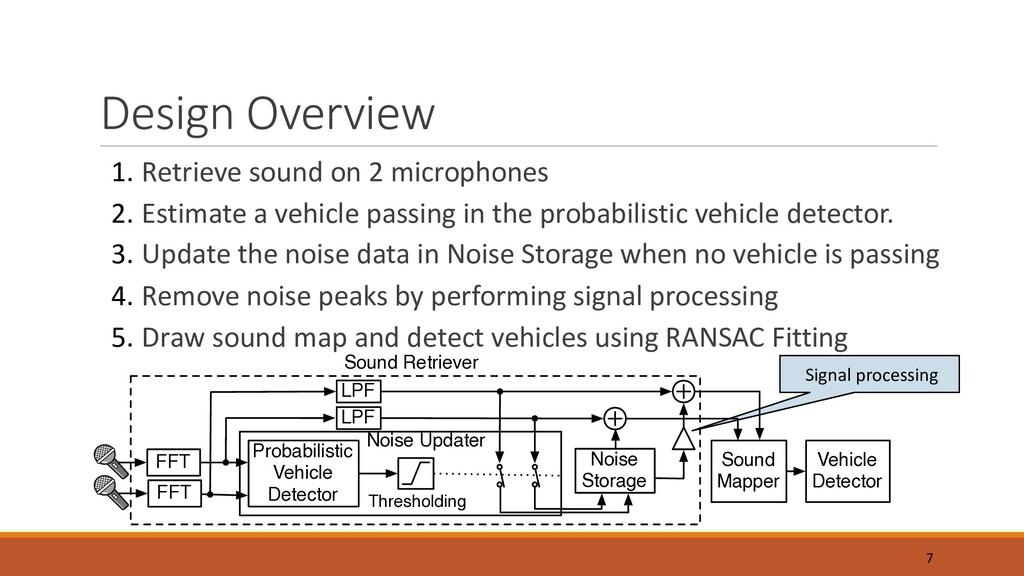 Design Overview 1. Retrieve sound on 2 micropho...