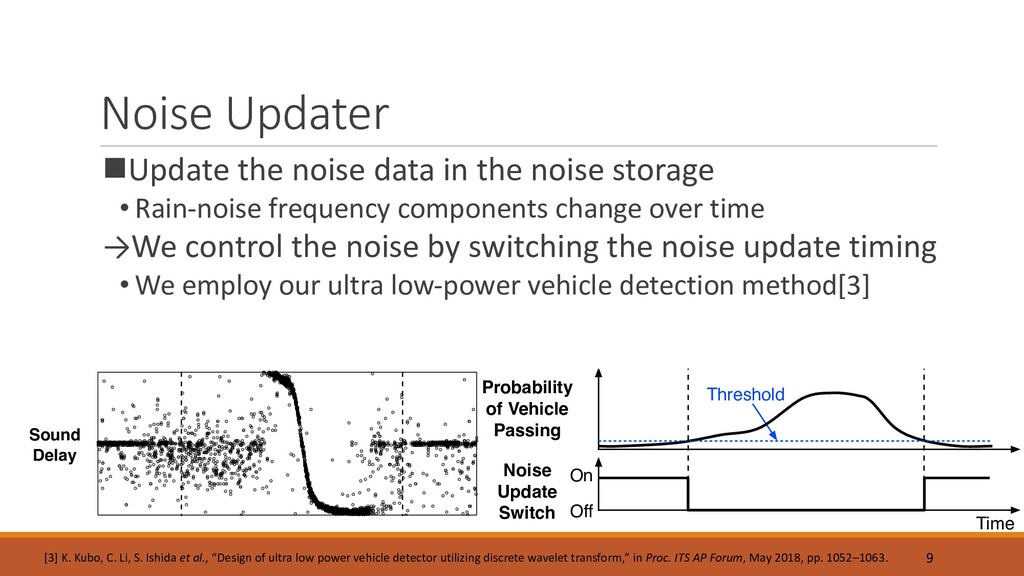 nUpdate the noise data in the noise storage • R...