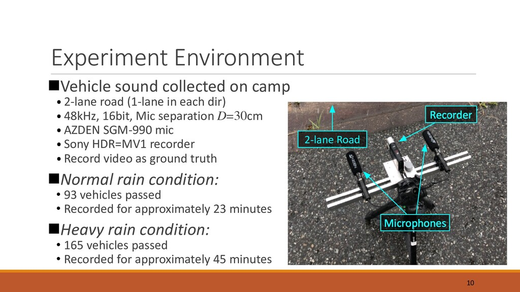 Experiment Environment nVehicle sound collected...