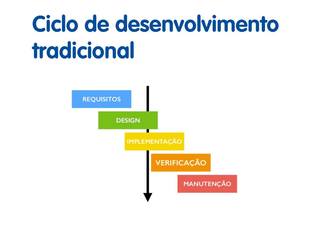 Ciclo de desenvolvimento tradicional