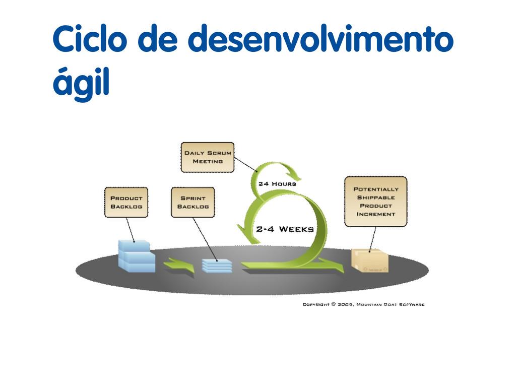 Ciclo de desenvolvimento ágil