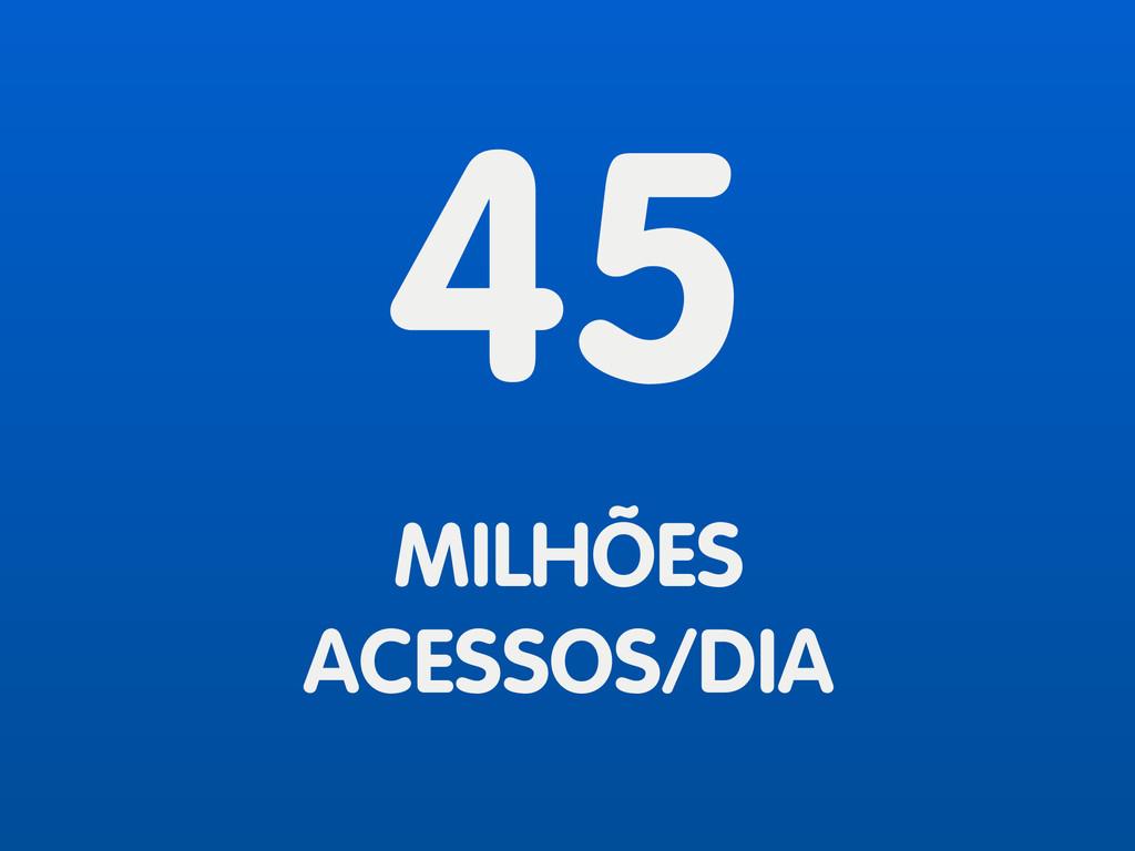 45 MILHÕES ACESSOS/DIA