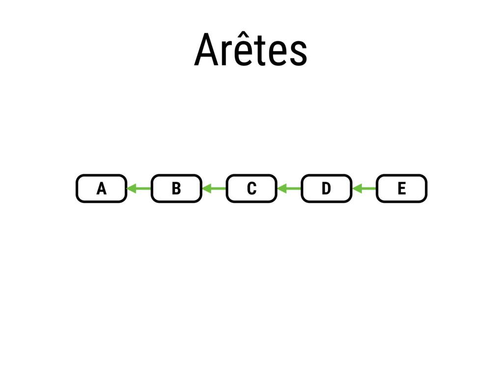 A B E C Arêtes D
