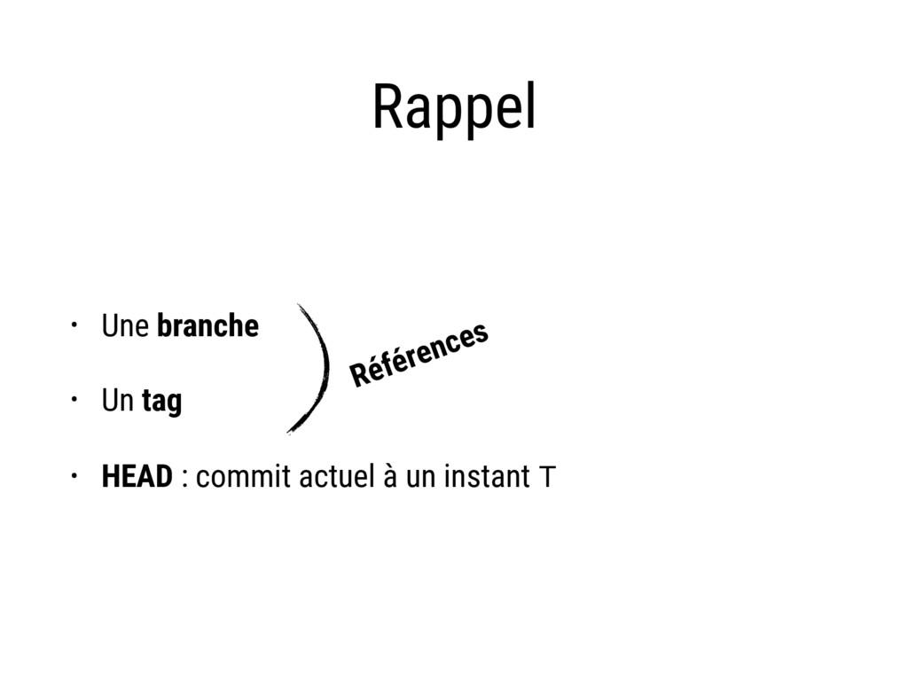 Rappel • Une branche • Un tag • HEAD : commit a...