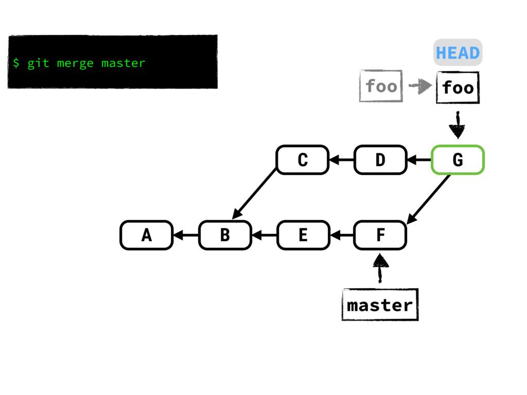 A B D E C F master foo G foo $ git merge master...