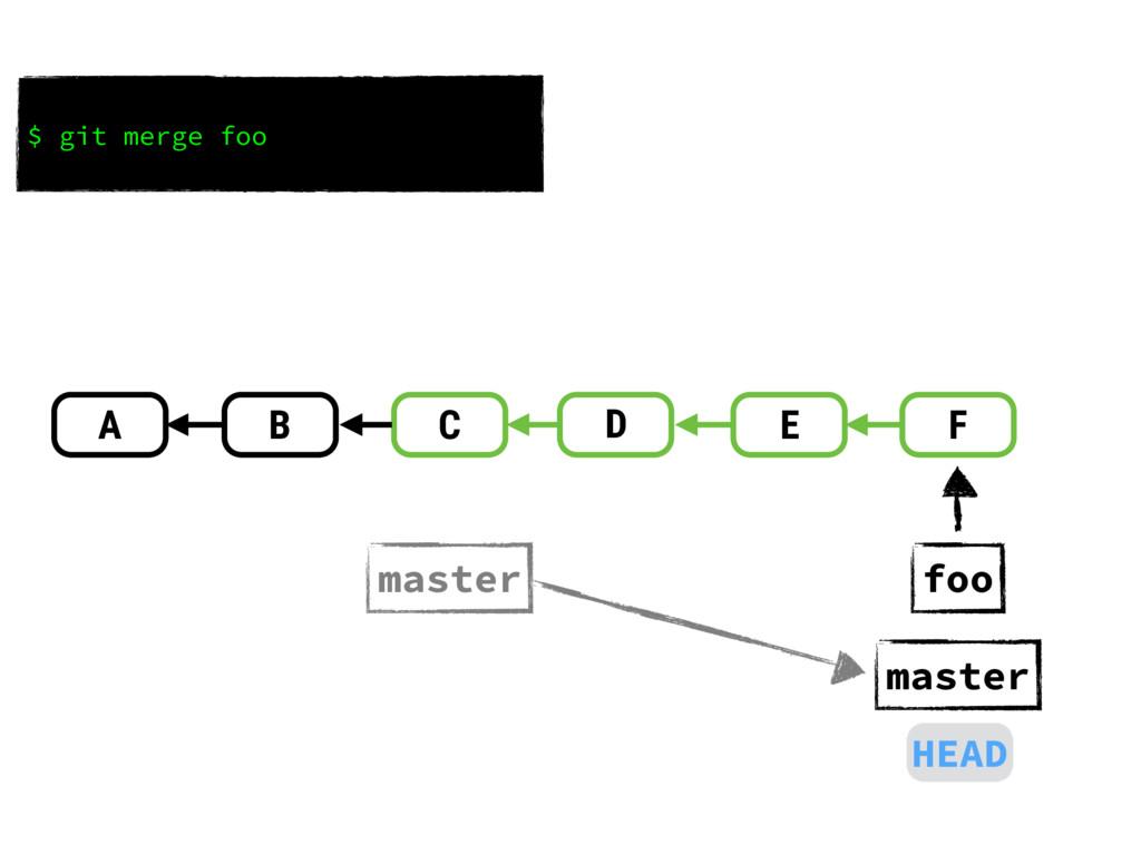 C E D foo master F master A B $ git merge foo H...