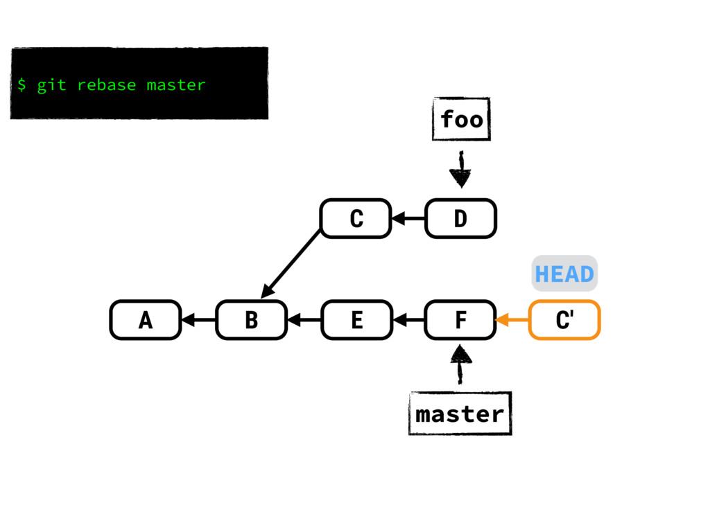 A B D E C F master foo C' $ git rebase master H...