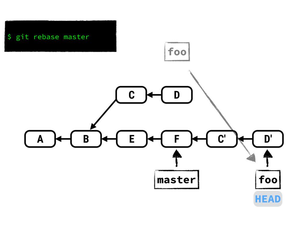 A B D E C F master foo C' D' foo $ git rebase m...