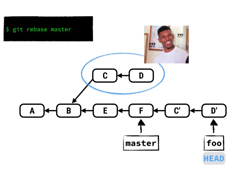 A B D E C F master C' D' foo $ git rebase maste...