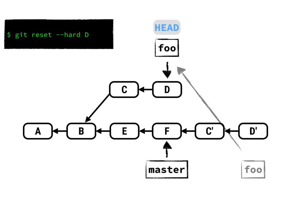 A B D E C F master C' D' foo $ git reset --hard...