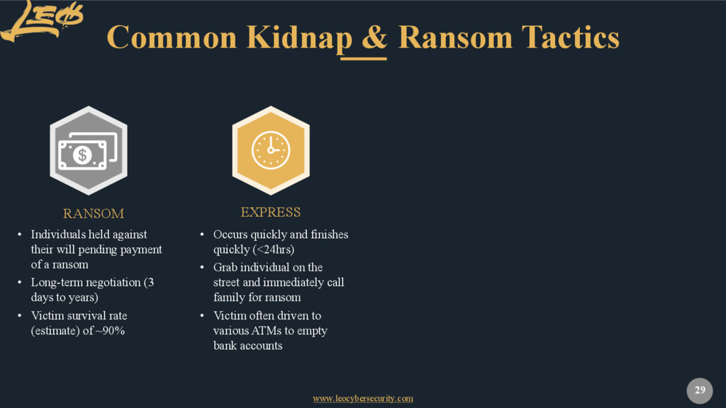 www.leocybersecurity.com 29 Common Kidnap & Ran...