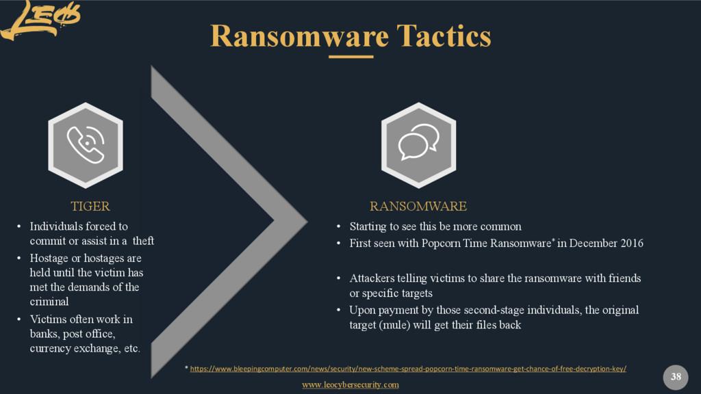 www.leocybersecurity.com 38 Ransomware Tactics ...