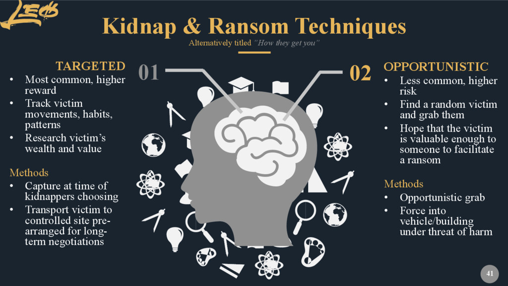 www.leocybersecurity.com 41 Kidnap & Ransom Tec...