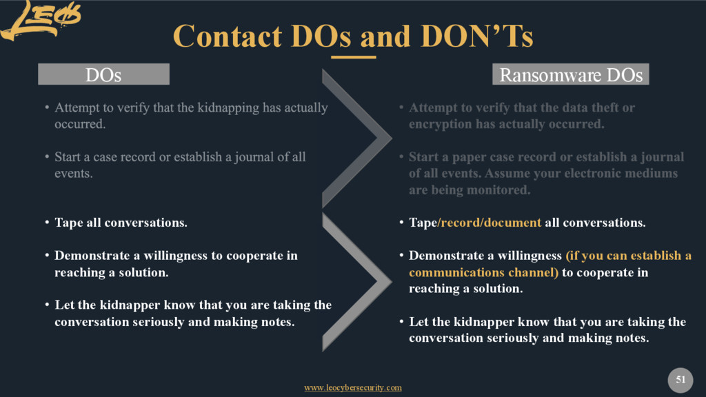www.leocybersecurity.com 51 Contact DOs and DON...