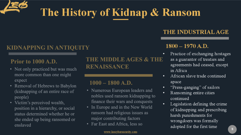 www.leocybersecurity.com 8 The History of Kidna...