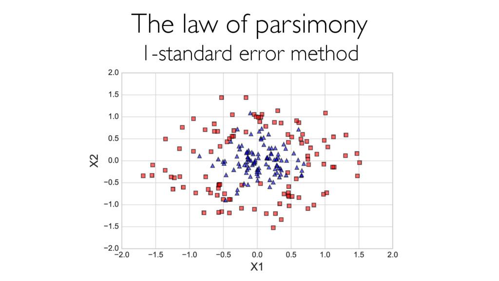 The law of parsimony 1-standard error method