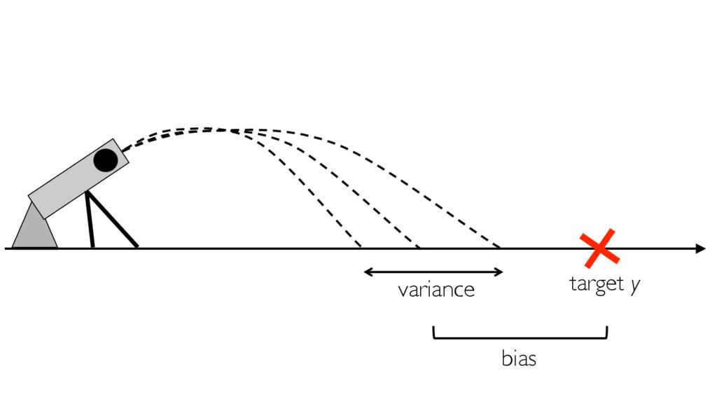 target y variance bias