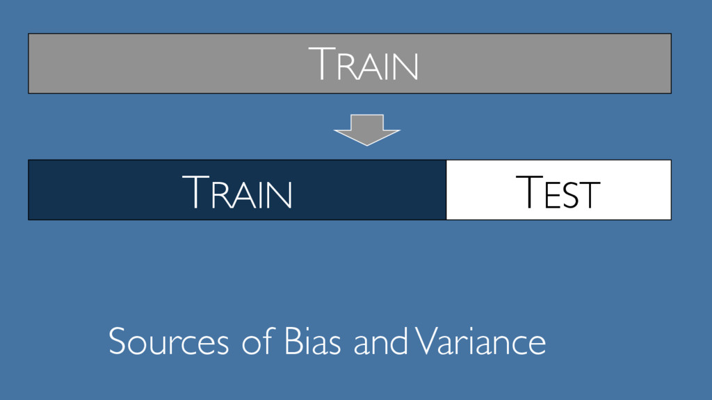 Sources of Bias and Variance TRAIN TRAIN TEST