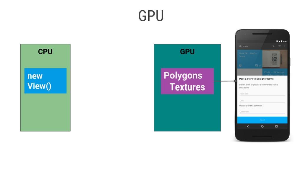 GPU CPU new View() GPU Polygons Textures