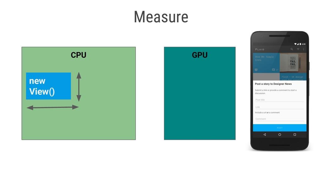 CPU new View() GPU Measure
