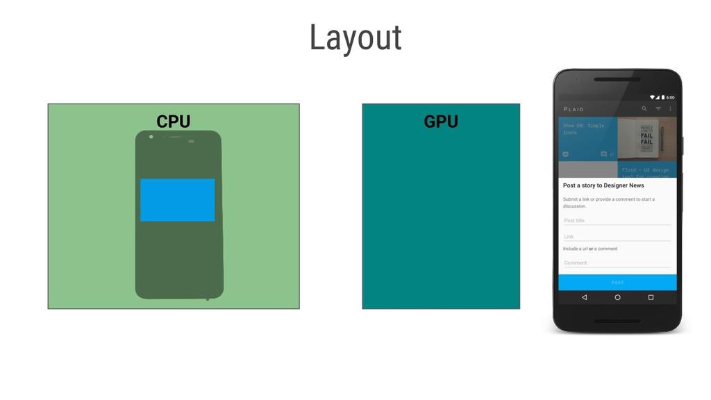 GPU Layout CPU