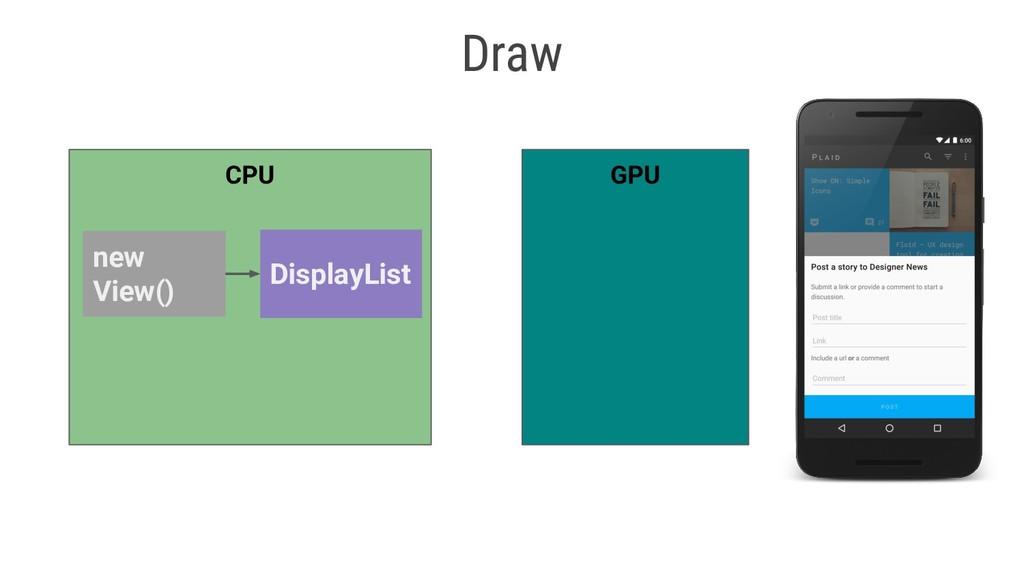GPU Draw CPU new View() DisplayList