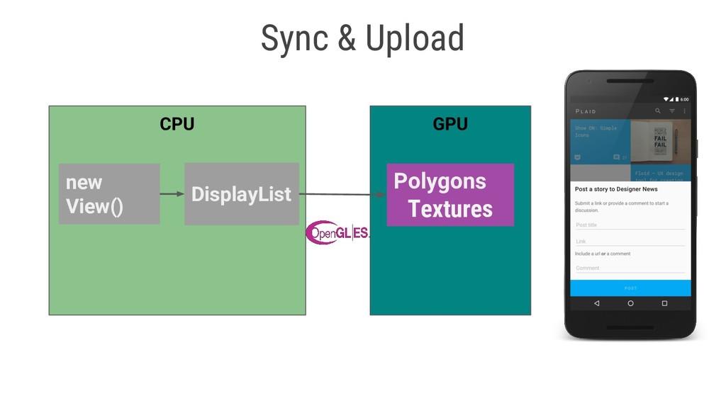 Sync & Upload CPU new View() GPU Polygons Textu...