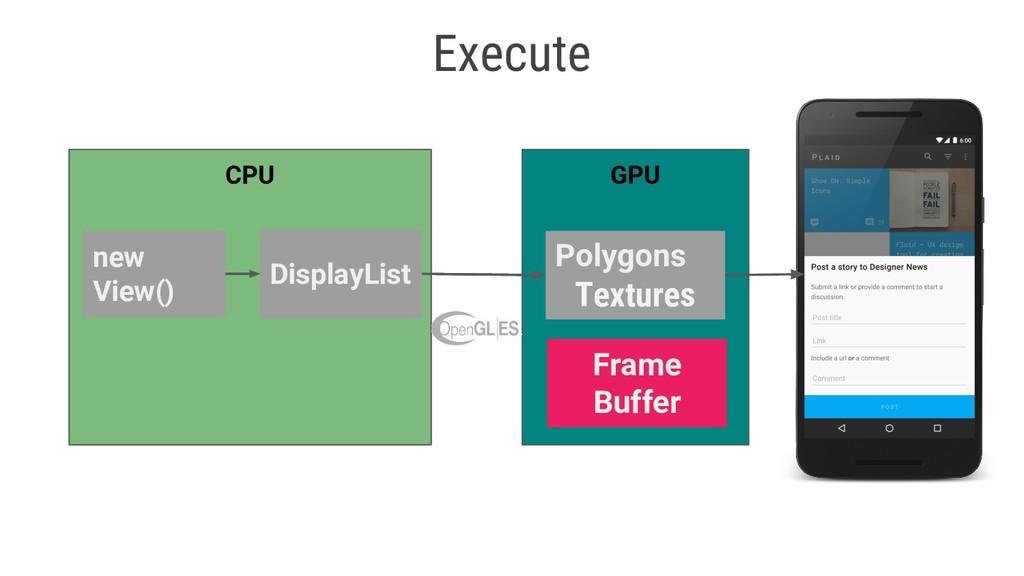 Execute CPU new View() GPU Polygons Textures Di...