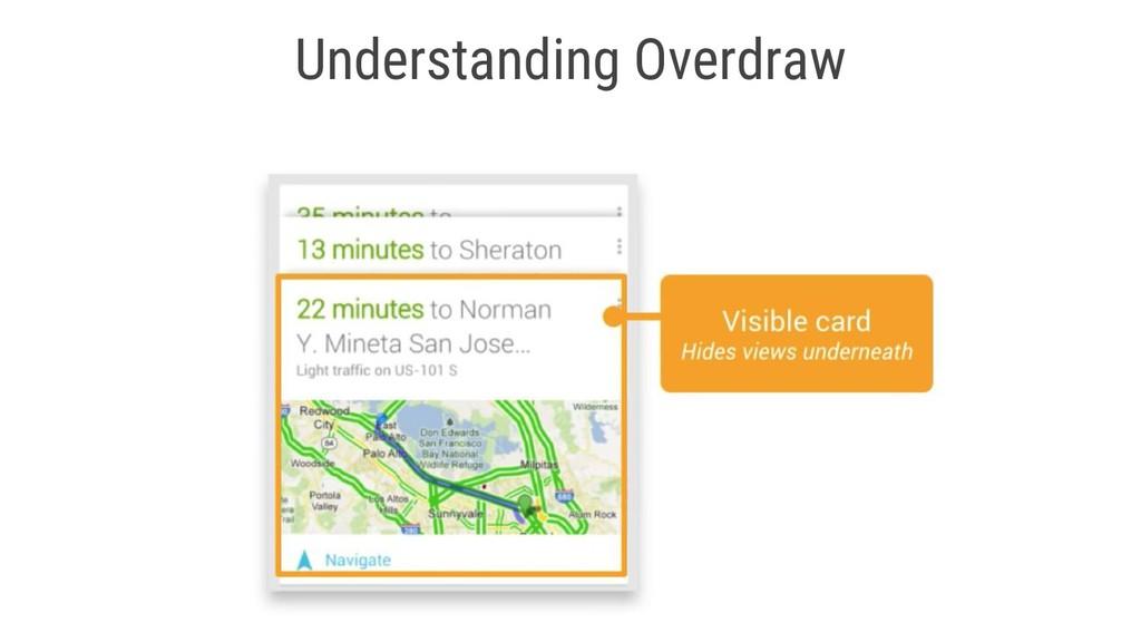 Understanding Overdraw