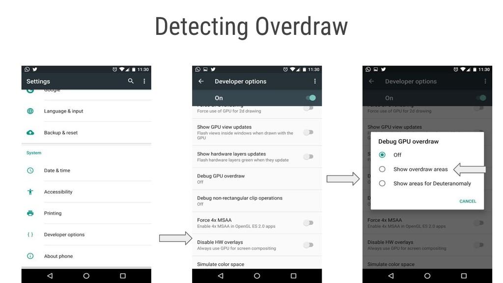 Detecting Overdraw