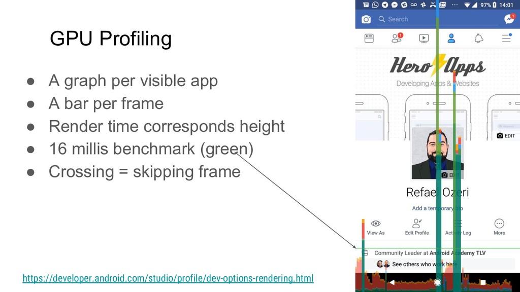GPU Profiling ● A graph per visible app ● A bar...
